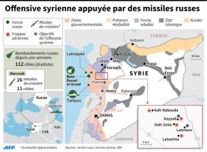 o-SYRIE-RUSSIE-570